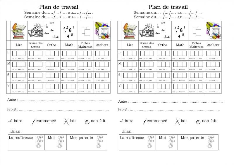Beliebt Plans de travail | Coop'ICEM CN12