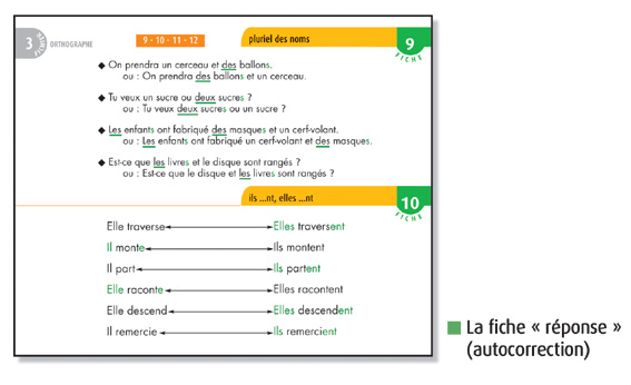 Fichier Autocorrectif D Orthographe Cycle 3 Fichier 3 Coop Icem
