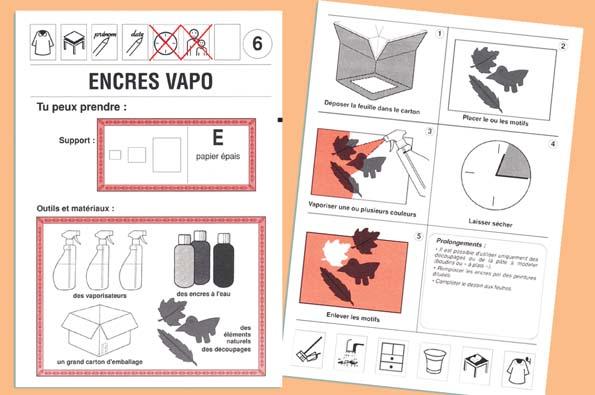 Sehr Fichier Techniques d'art plastique | Coop'ICEM ZK94
