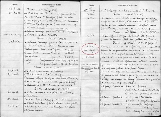 JMO Craonne 1917-04-19